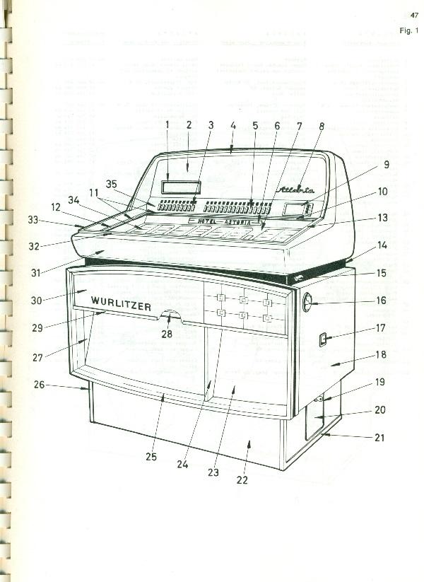Mehrere Modelle im Manual - hier die Wurlitzer Atlanta