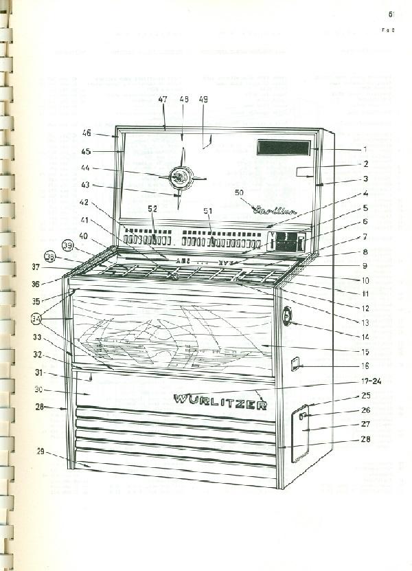 Mehrere Modelle im Manual - hier die Wurlitzer Carillon