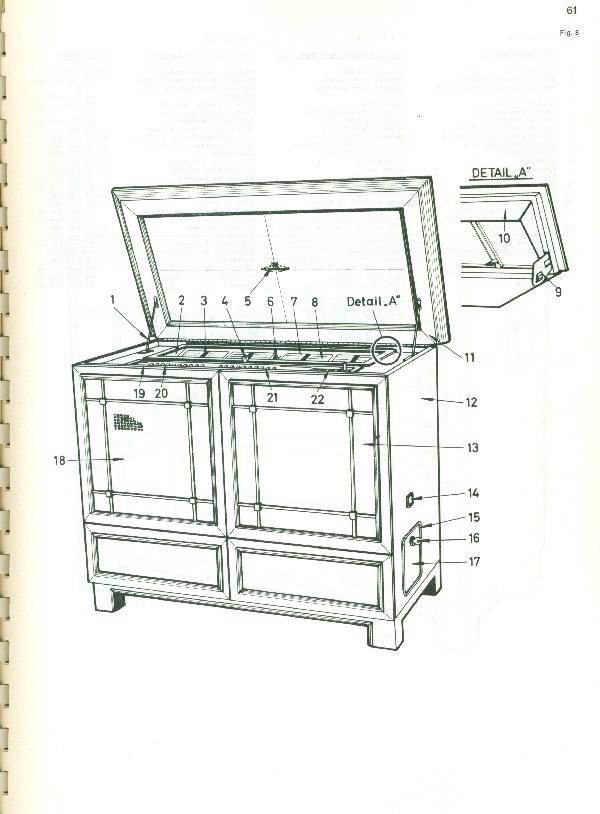 Mehrere Modelle im Manual - hier die Wurlitzer Tarock